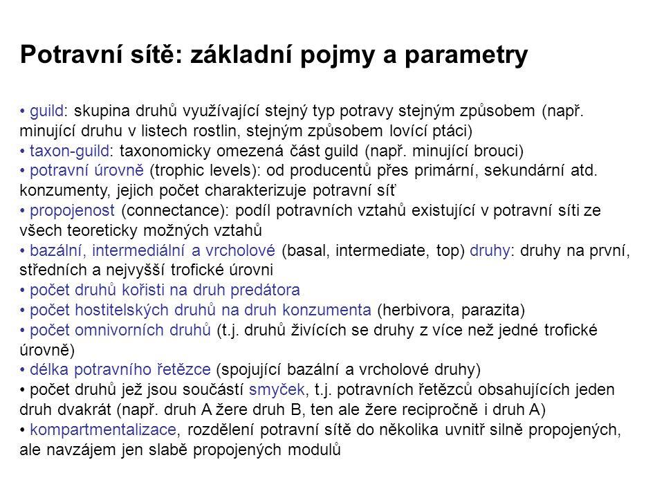 Potravní sítě: základní pojmy a parametry