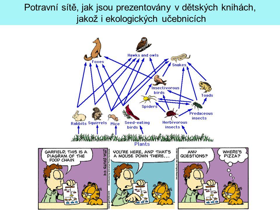 Potravní sítě, jak jsou prezentovány v dětských knihách,