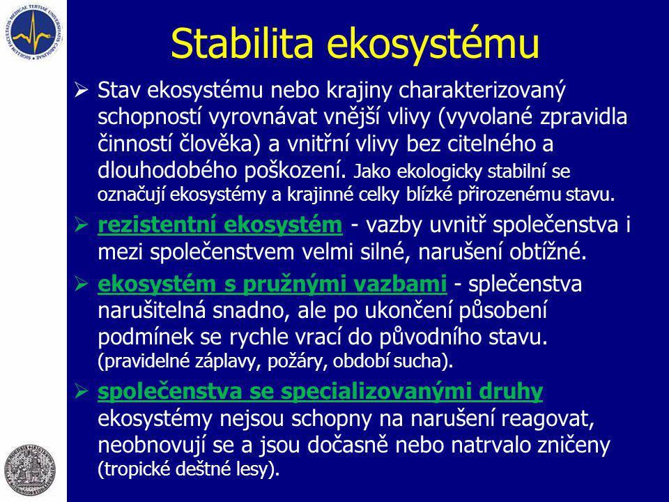 Stabilita ekosystému