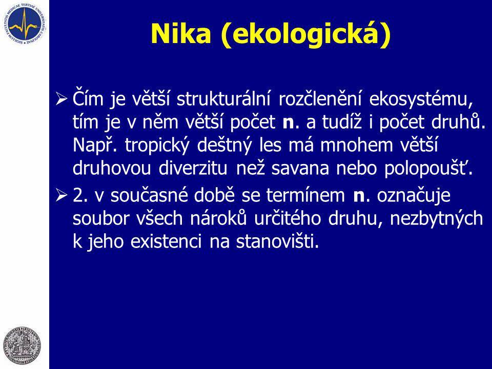 Nika (ekologická)
