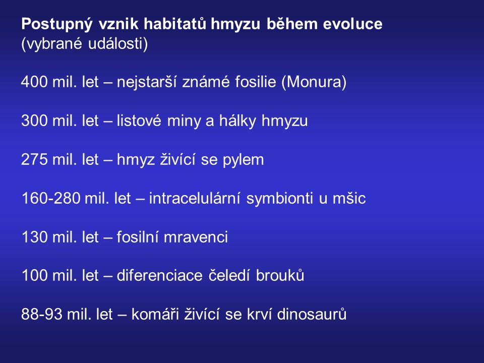 Postupný vznik habitatů hmyzu během evoluce