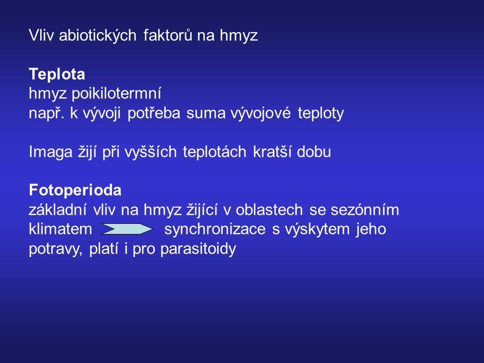 Vliv abiotických faktorů na hmyz