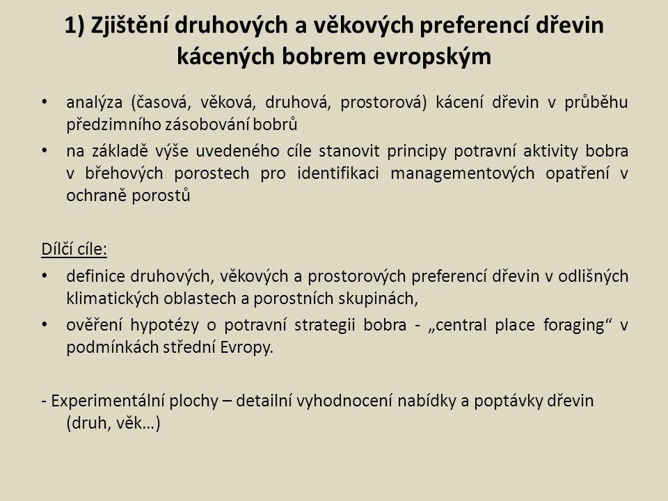 1) Zjištění druhových a věkových preferencí dřevin kácených bobrem evropským