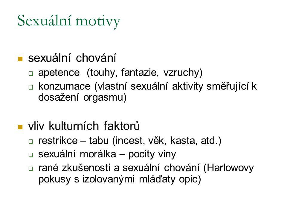 Sexuální motivy sexuální chování vliv kulturních faktorů