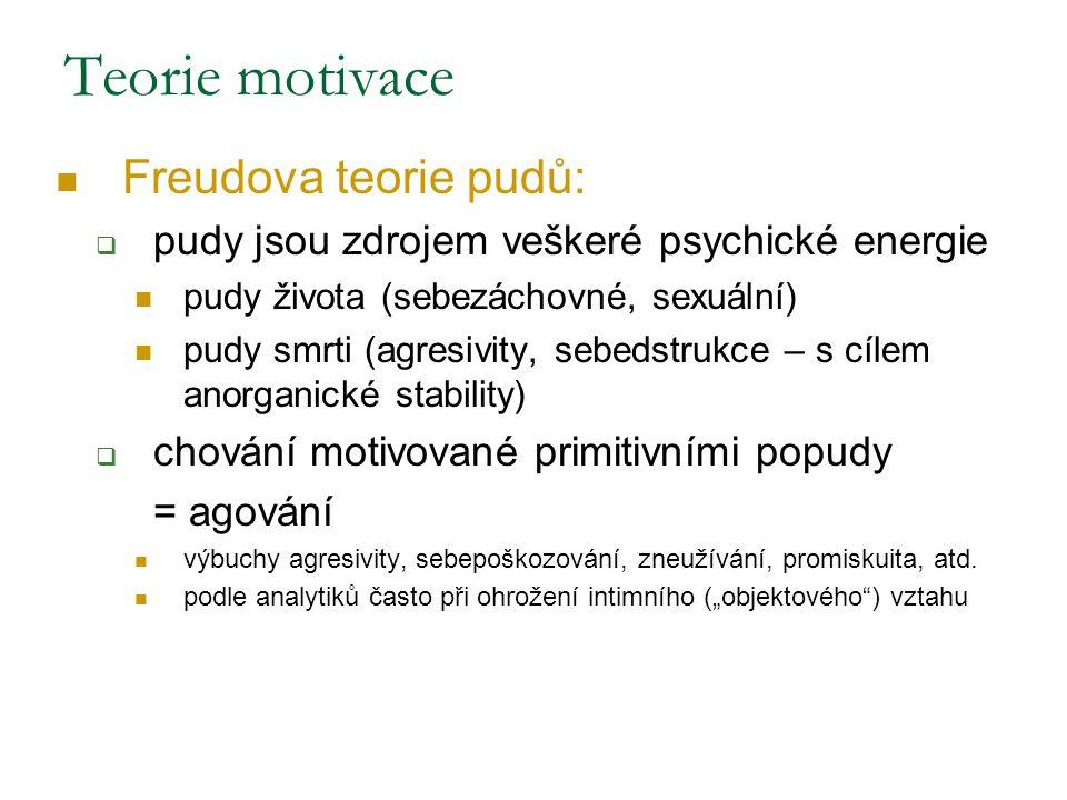 Teorie motivace Freudova teorie pudů: