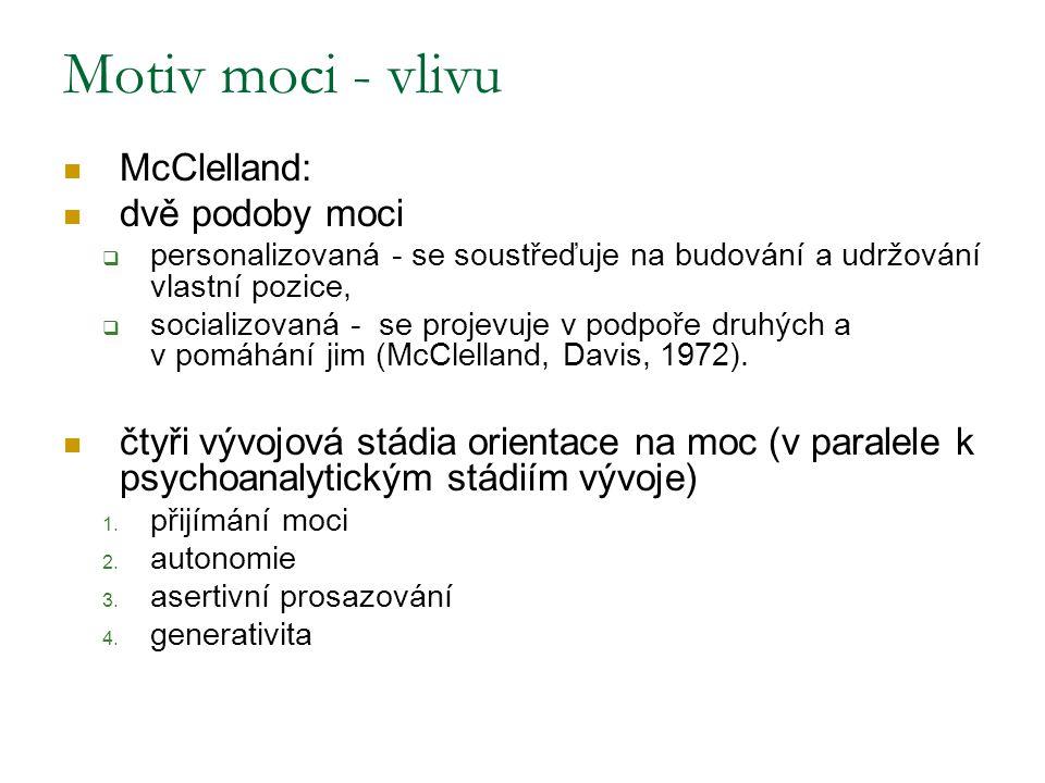 Motiv moci - vlivu McClelland: dvě podoby moci