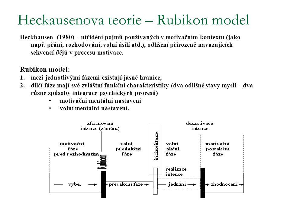 Heckausenova teorie – Rubikon model