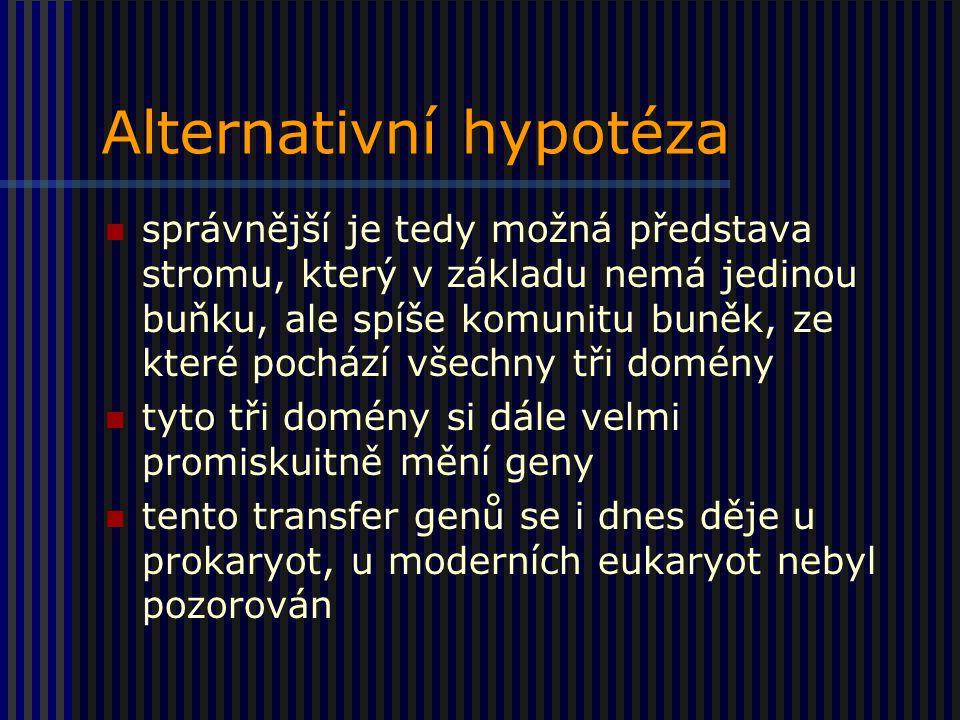 Alternativní hypotéza
