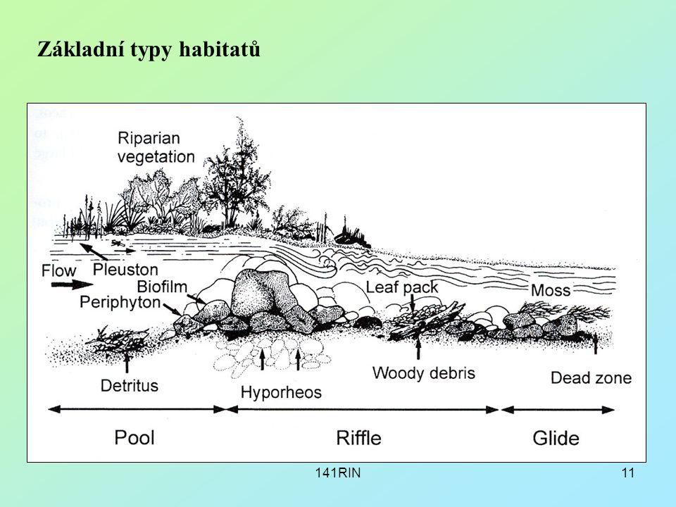 Základní typy habitatů