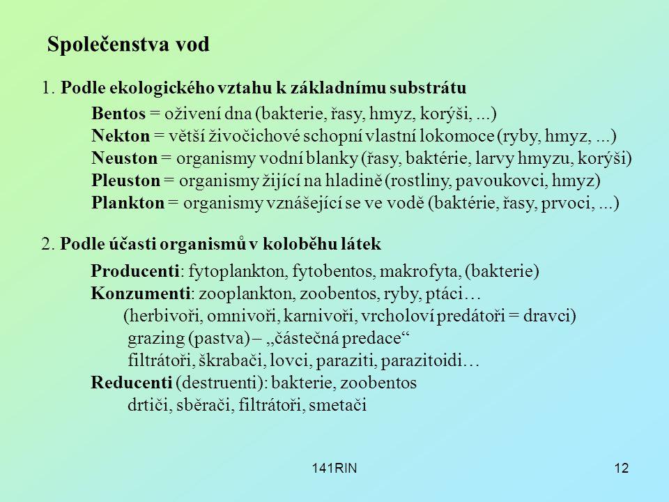 Společenstva vod 1. Podle ekologického vztahu k základnímu substrátu