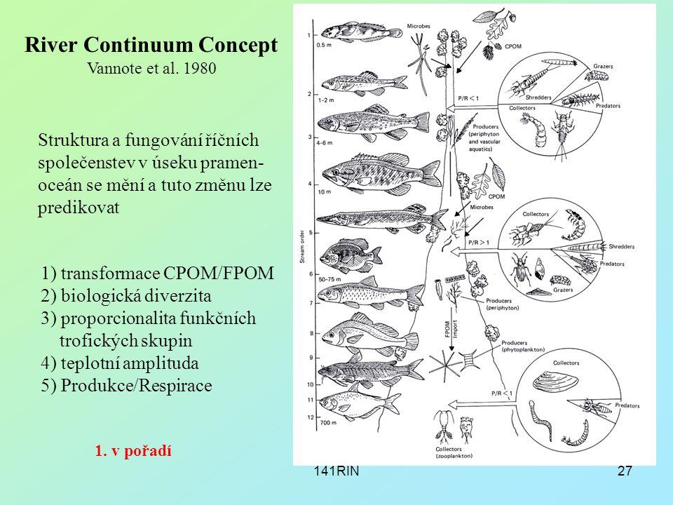 River Continuum Concept Vannote et al. 1980