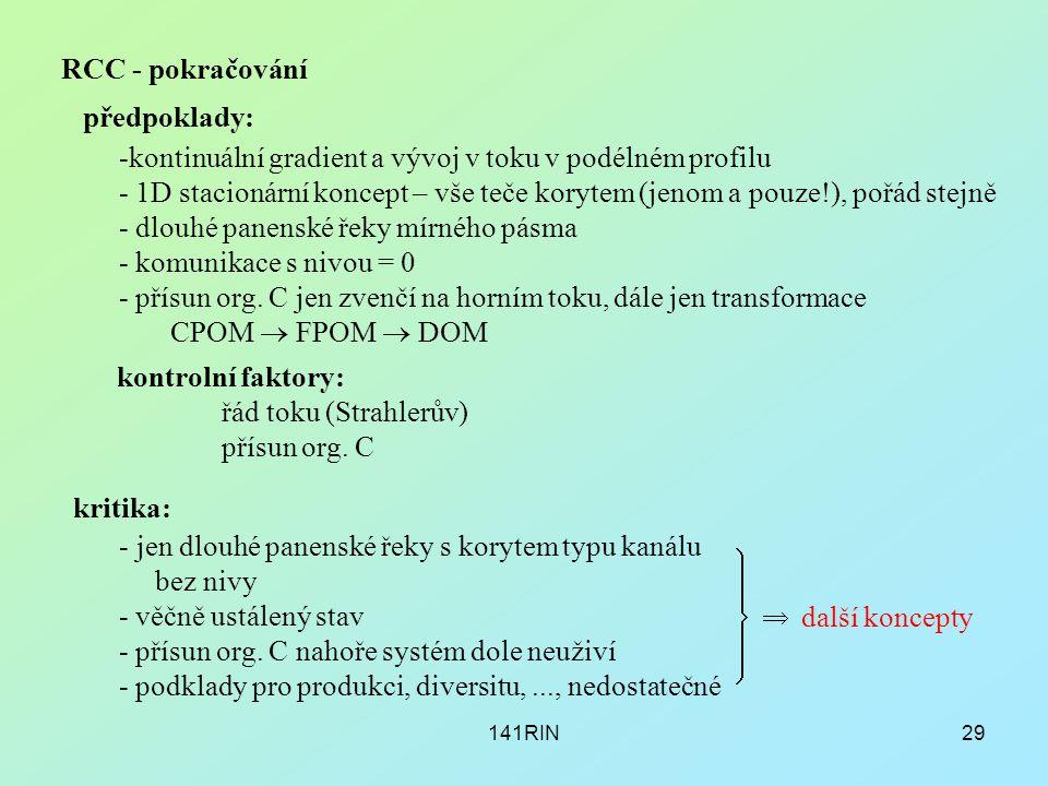 kontrolní faktory: řád toku (Strahlerův) přísun org. C