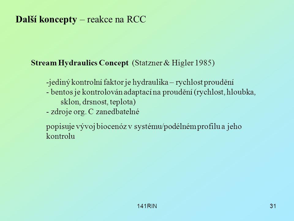 Další koncepty – reakce na RCC