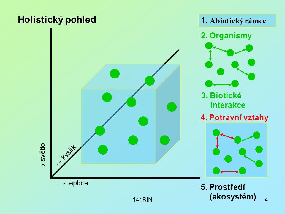 Holistický pohled 1. Abiotický rámec 2. Organismy 3. Biotické