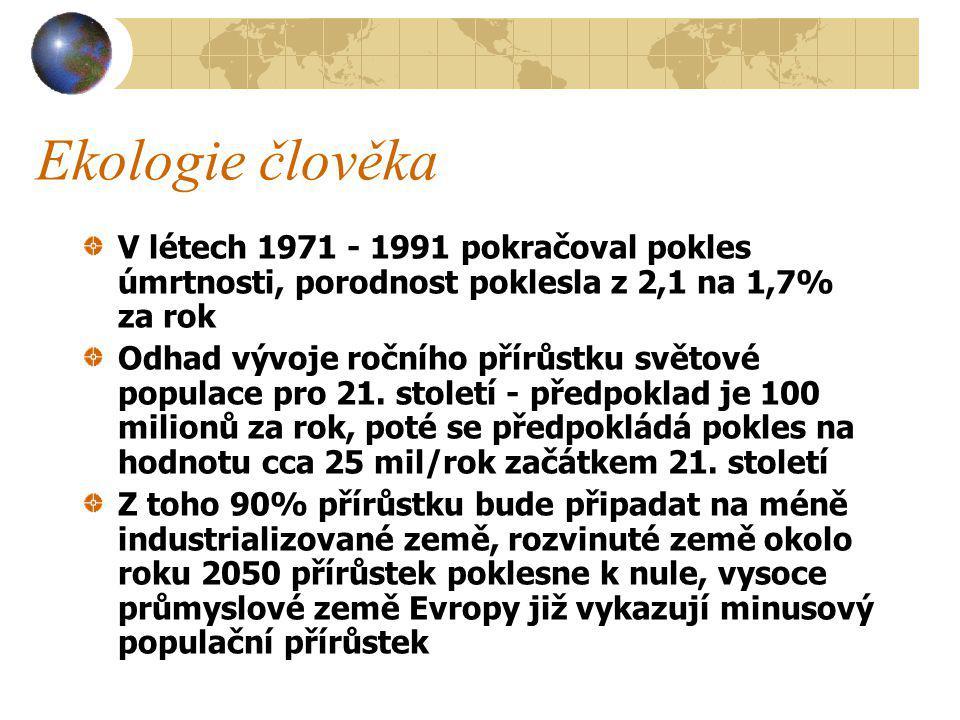 Ekologie člověka V létech 1971 - 1991 pokračoval pokles úmrtnosti, porodnost poklesla z 2,1 na 1,7% za rok.