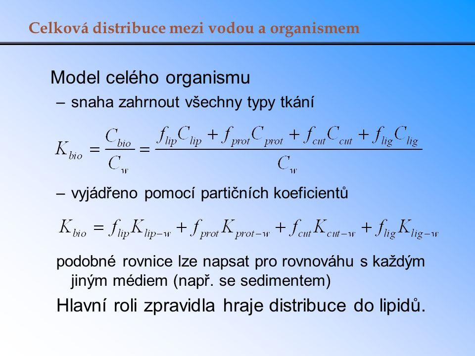 Model celého organismu