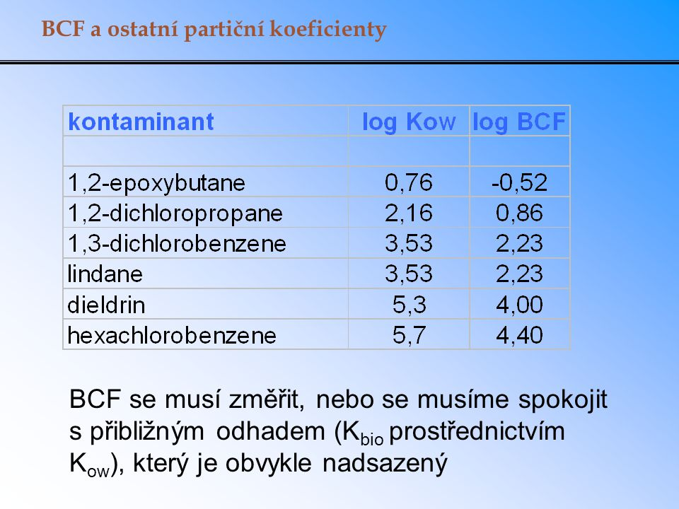 BCF a ostatní partiční koeficienty