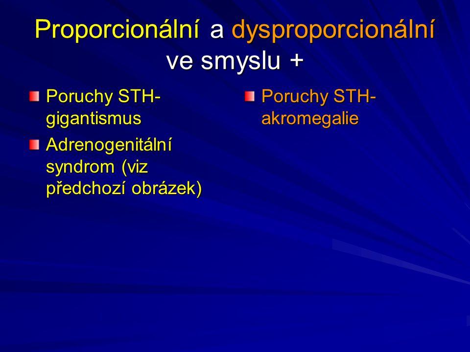Proporcionální a dysproporcionální ve smyslu +