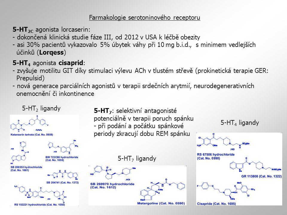 Farmakologie serotoninového receptoru