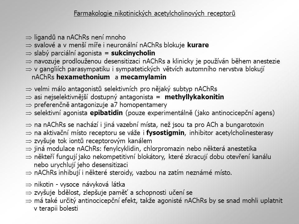 Farmakologie nikotinických acetylcholinových receptorů