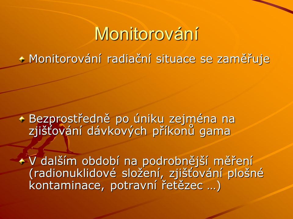 Monitorování Monitorování radiační situace se zaměřuje