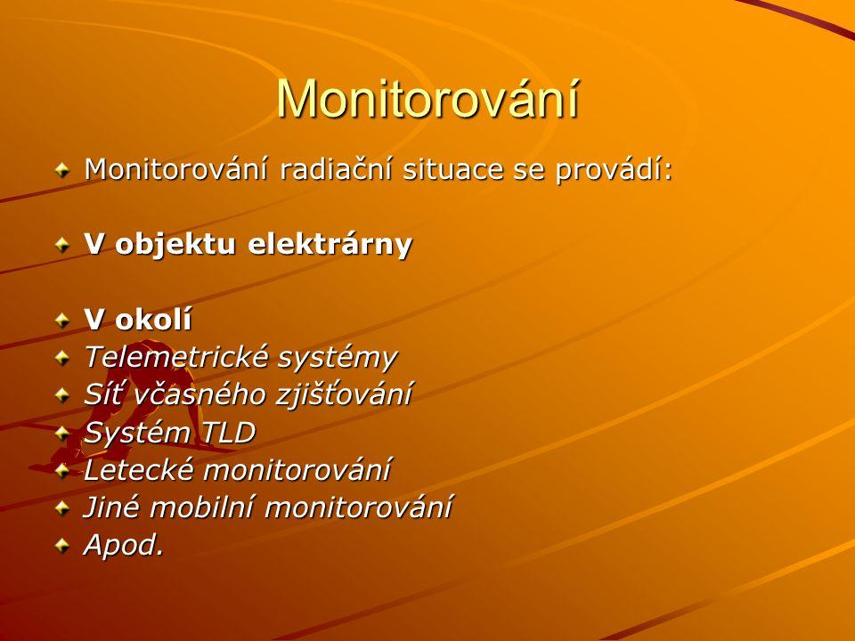 Monitorování Monitorování radiační situace se provádí: