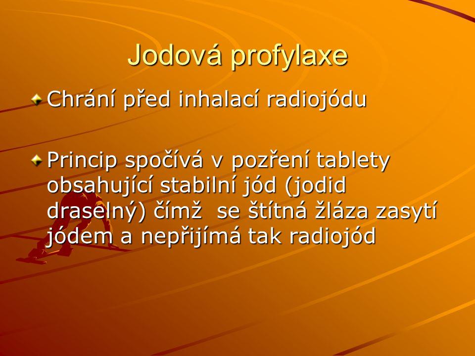 Jodová profylaxe Chrání před inhalací radiojódu