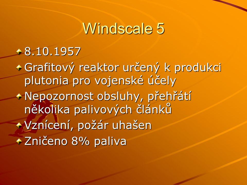 Windscale 5 8.10.1957. Grafitový reaktor určený k produkci plutonia pro vojenské účely. Nepozornost obsluhy, přehřátí několika palivových článků.