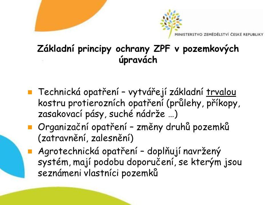 Základní principy ochrany ZPF v pozemkových úpravách