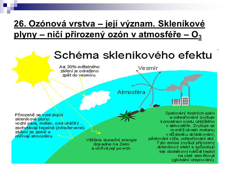 26. Ozónová vrstva – její význam