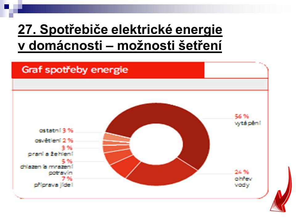 27. Spotřebiče elektrické energie v domácnosti – možnosti šetření
