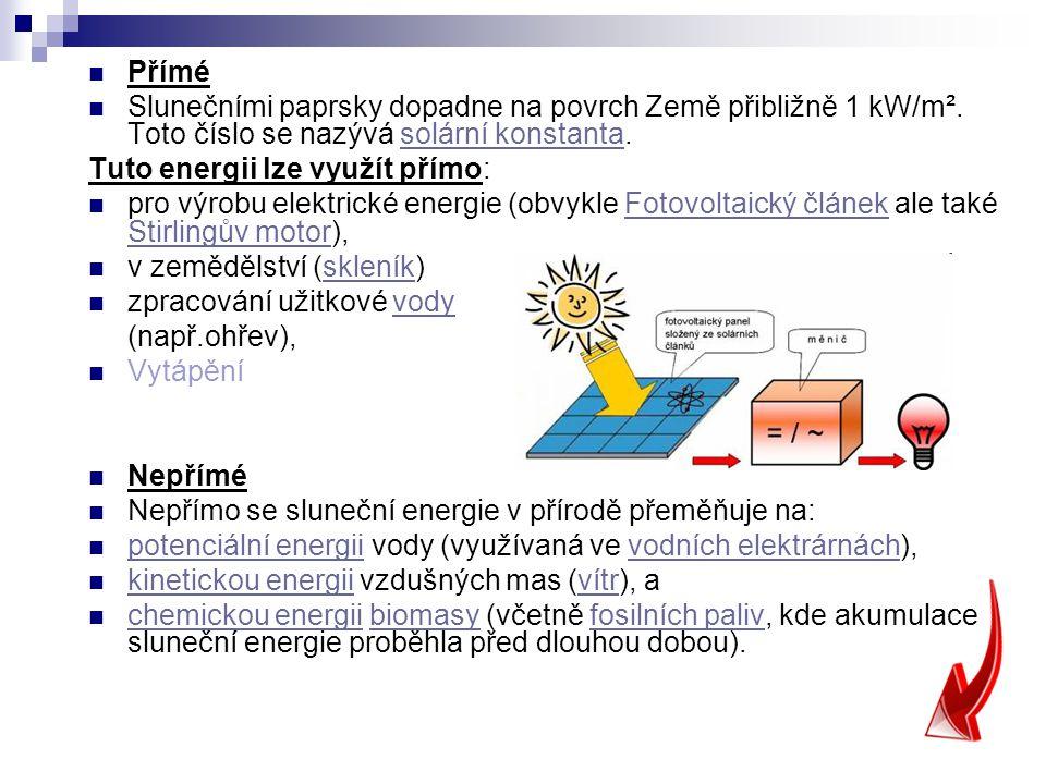 Přímé Slunečními paprsky dopadne na povrch Země přibližně 1 kW/m². Toto číslo se nazývá solární konstanta.