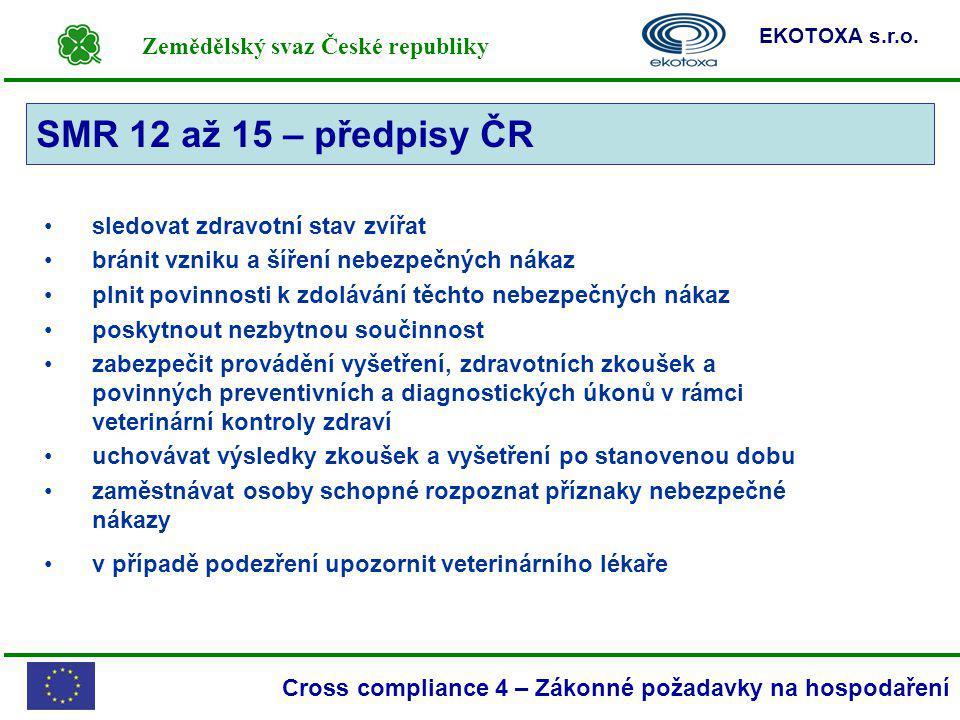 SMR 12 až 15 – předpisy ČR sledovat zdravotní stav zvířat