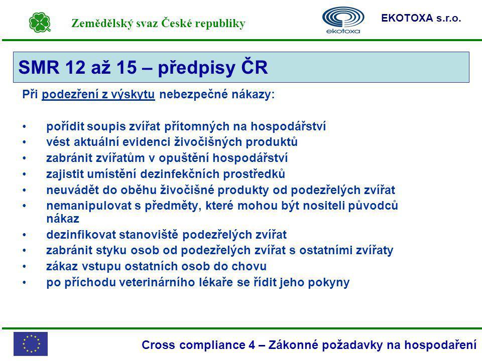 SMR 12 až 15 – předpisy ČR Při podezření z výskytu nebezpečné nákazy: