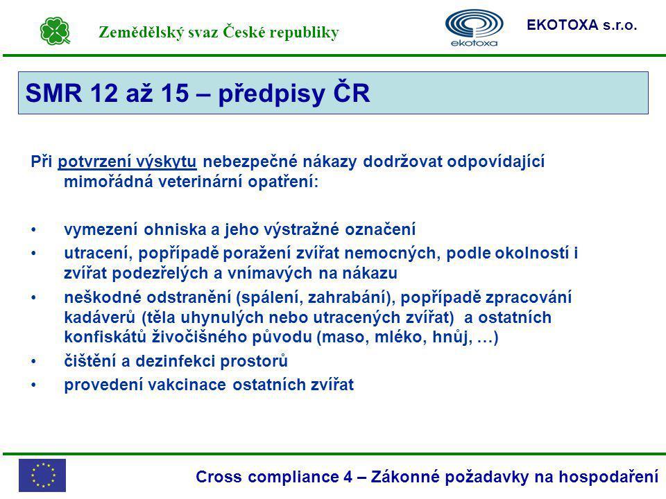 SMR 12 až 15 – předpisy ČR Při potvrzení výskytu nebezpečné nákazy dodržovat odpovídající mimořádná veterinární opatření: