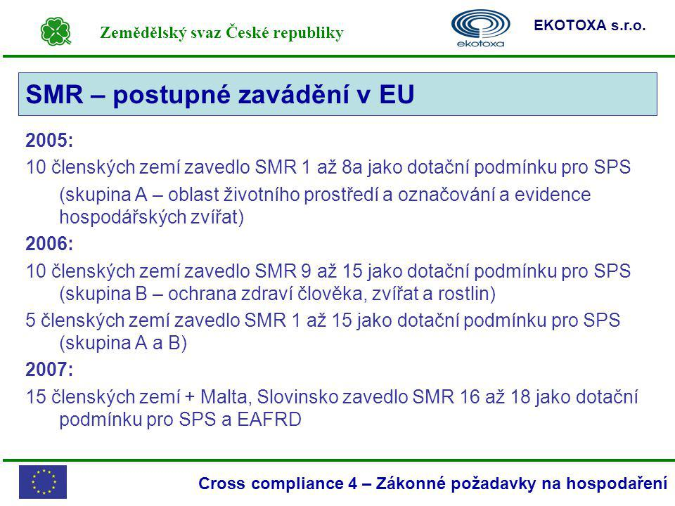SMR – postupné zavádění v EU