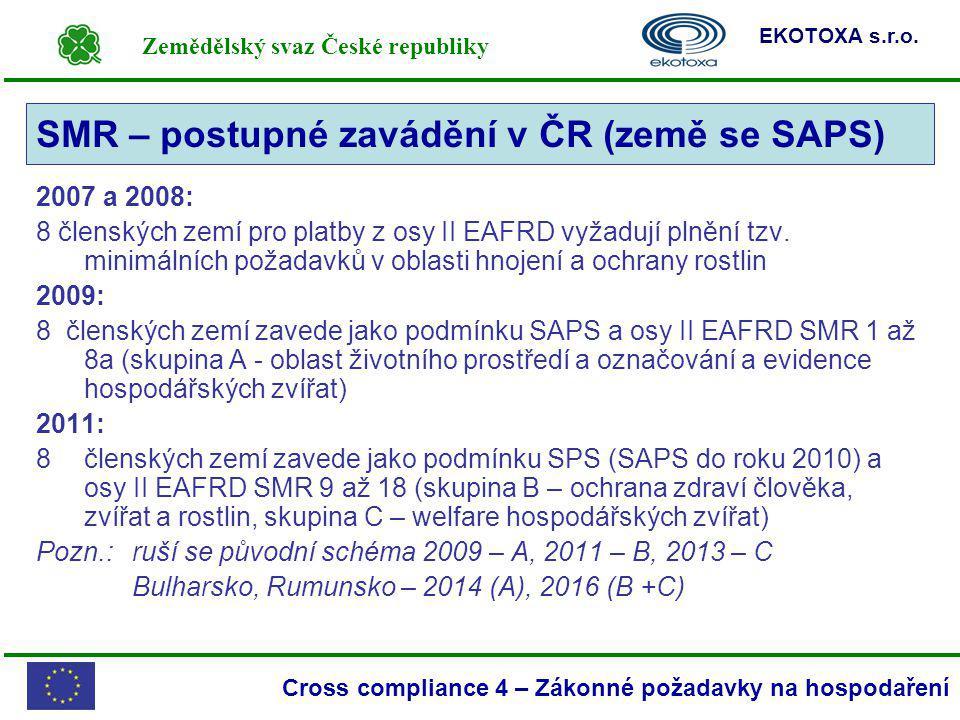 SMR – postupné zavádění v ČR (země se SAPS)