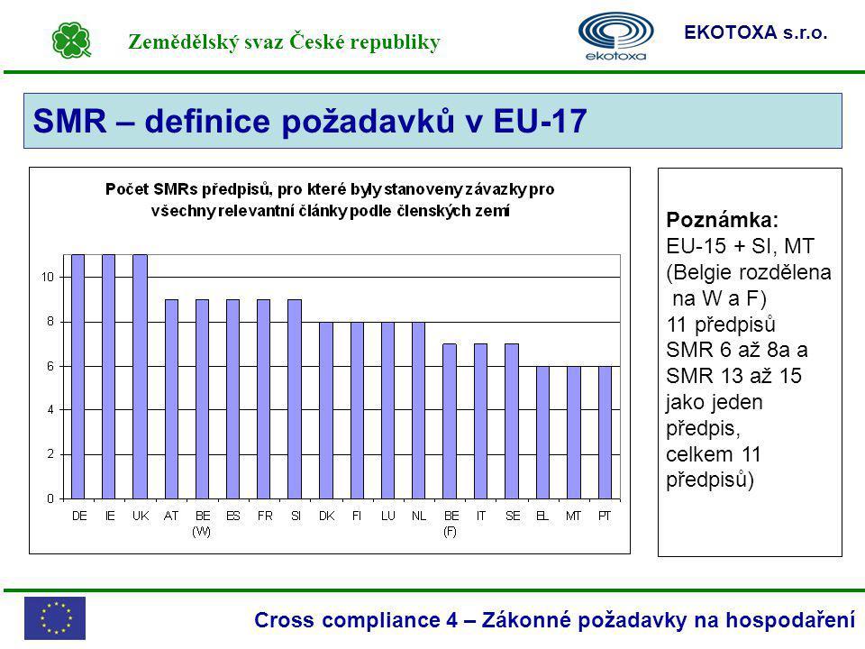 SMR – definice požadavků v EU-17