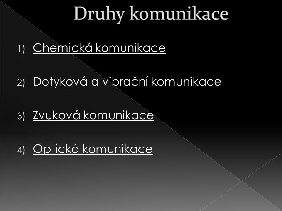 Druhy komunikace Chemická komunikace Dotyková a vibrační komunikace