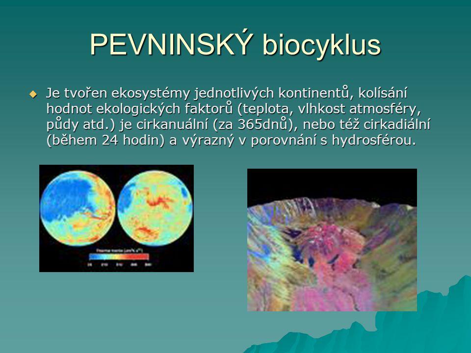 PEVNINSKÝ biocyklus