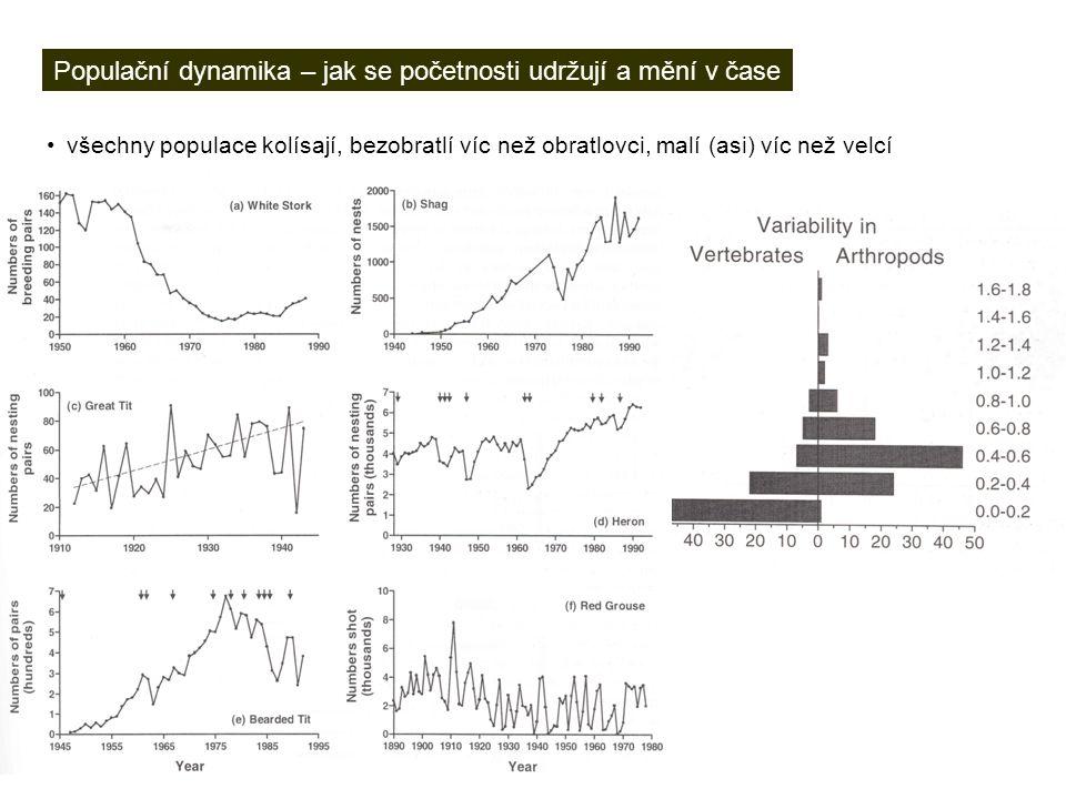 Populační dynamika – jak se početnosti udržují a mění v čase