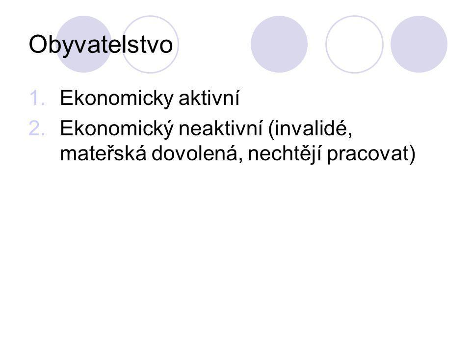 Obyvatelstvo Ekonomicky aktivní