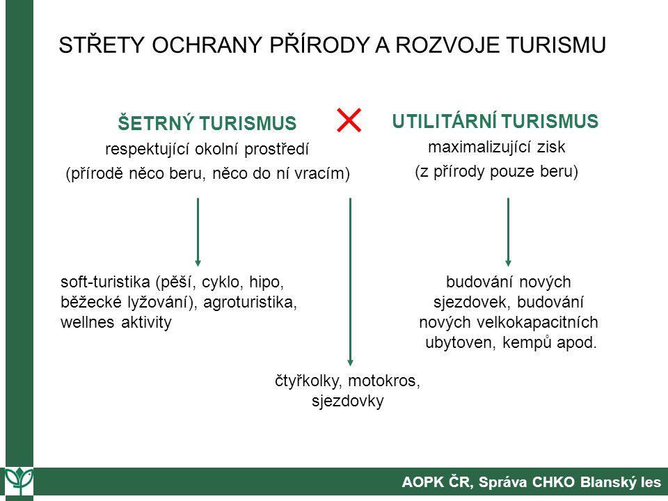  STŘETY OCHRANY PŘÍRODY A ROZVOJE TURISMU ŠETRNÝ TURISMUS