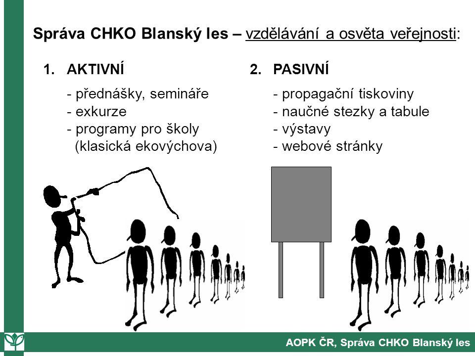 Správa CHKO Blanský les – vzdělávání a osvěta veřejnosti: