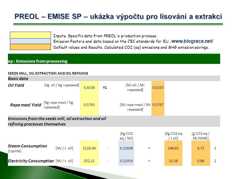 PREOL – EMISE SP – ukázka výpočtu pro lisování a extrakci