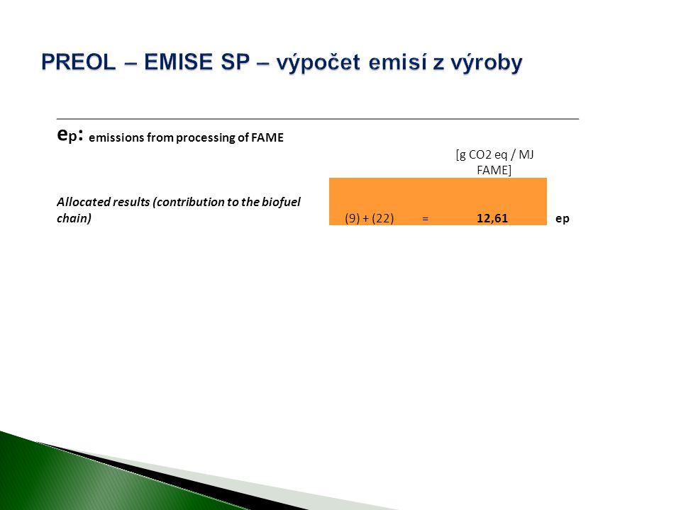 PREOL – EMISE SP – výpočet emisí z výroby
