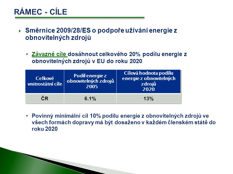 RÁMEC - CÍLE Směrnice 2009/28/ES o podpoře užívání energie z obnovitelných zdrojů.