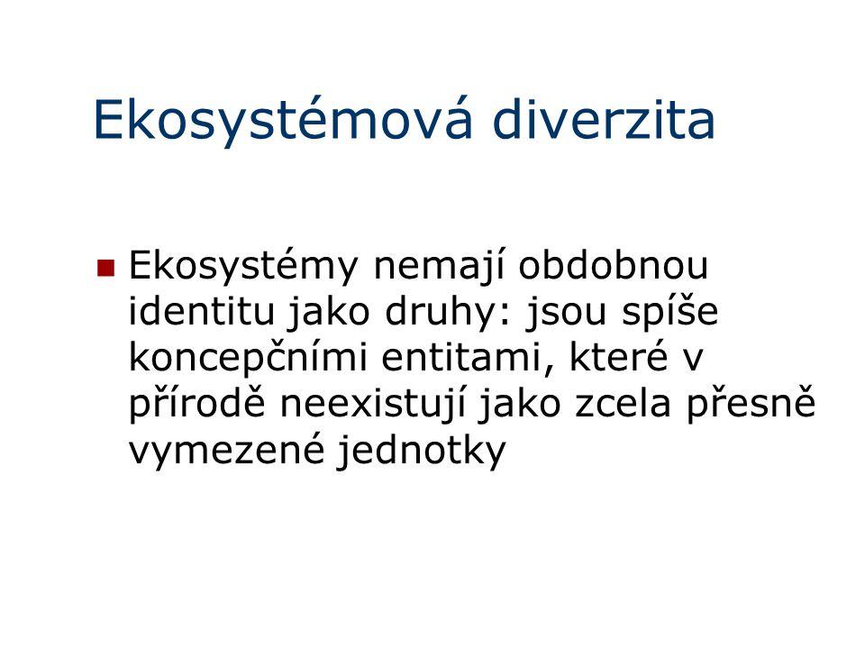 Ekosystémová diverzita