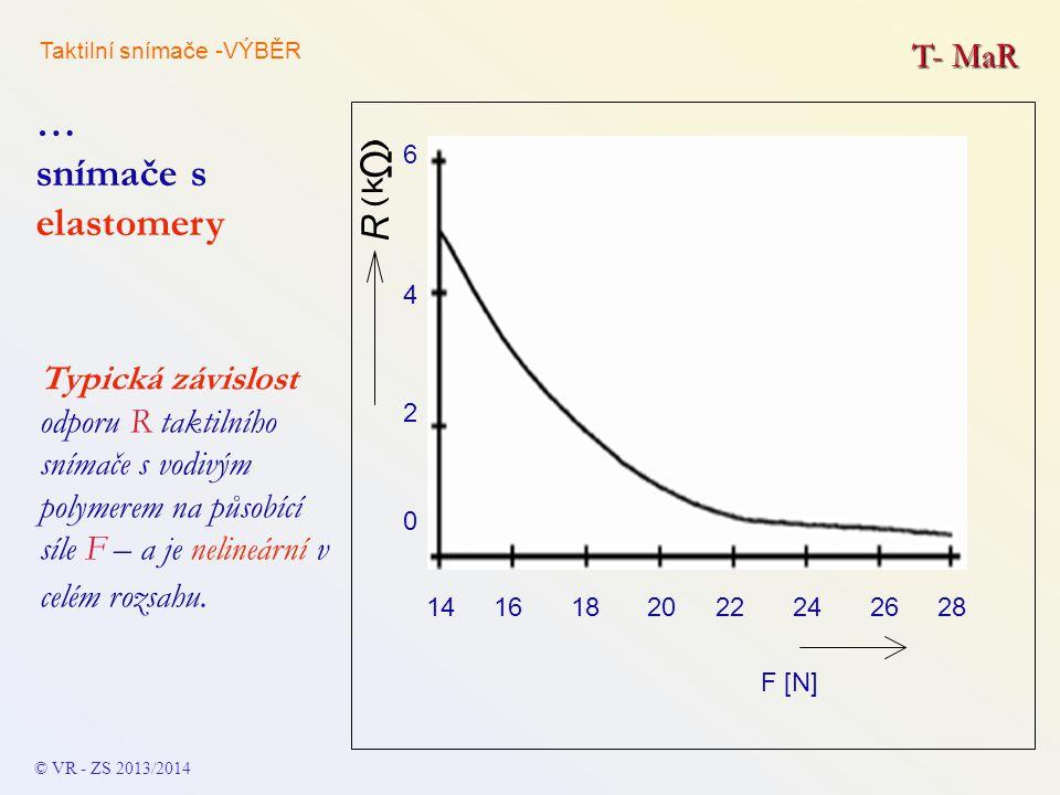 … snímače s elastomery T- MaR