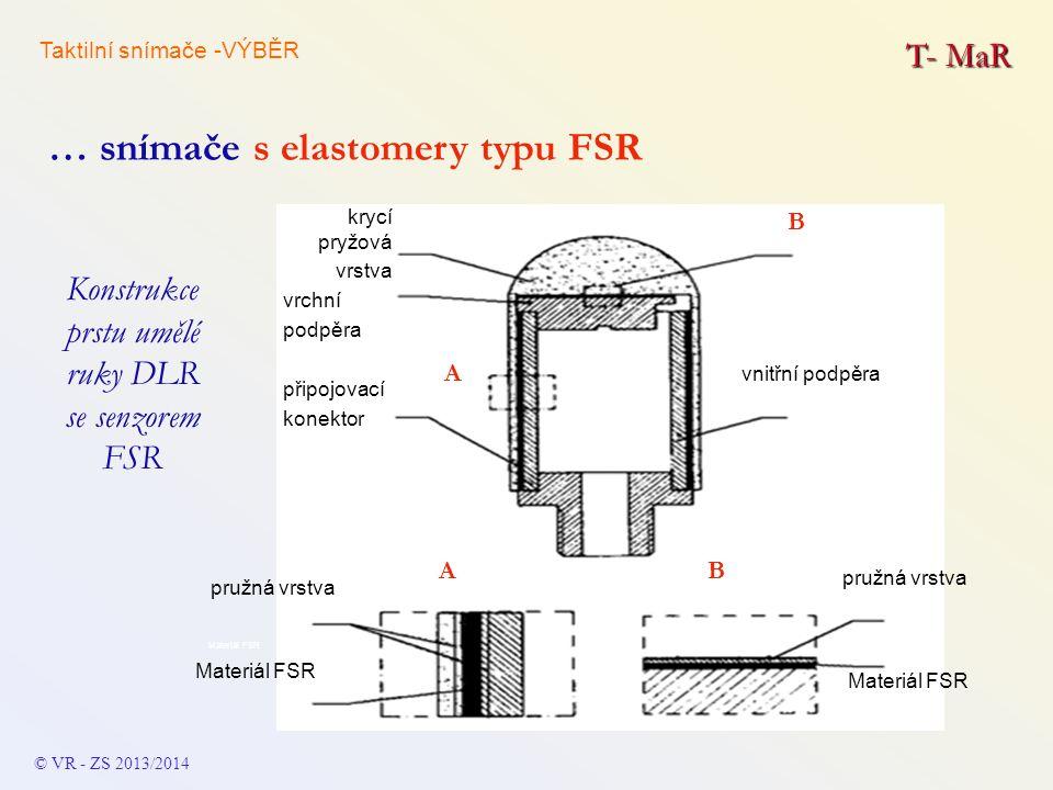 Konstrukce prstu umělé ruky DLR se senzorem FSR
